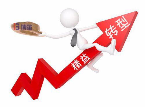 工业4.0下的精益转型策略课程大纲