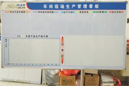 车间现场生产管理看板