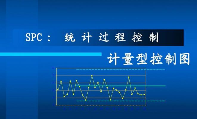 <b>《统计过程控制SPC》课程大纲</b>