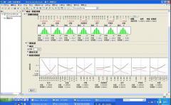 六西格玛软件服务JMP