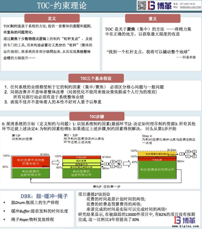 以toc-约束理论为核心的流程革新_博革总裁金学俊