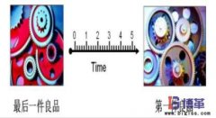 <b>快速换模(SMED)时间是指什么?</b>