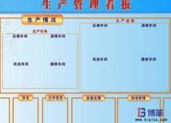 <b>生产车间管理看板实施步骤</b>