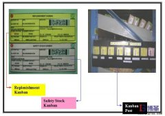 <b>可视化看板与拉动系统的关系</b>
