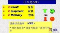 <b>OEE的数据收集及计算公式</b>