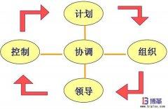 <b>班组长管理技能提升培训课程</b>