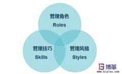 如何做好班组管理?