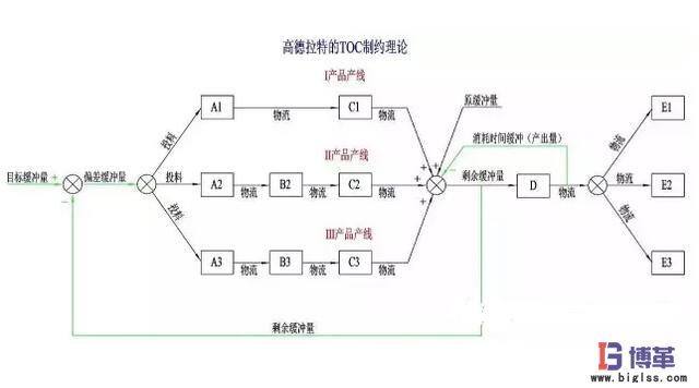 地图 电路 电路图 电子 设计 素材 原理图 640_356