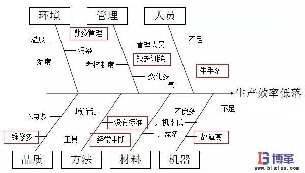 电路 电路图 电子 设计 素材 原理图 600_341