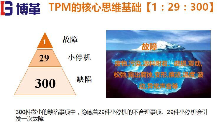 TPM的核心思维