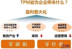 设备TPM管理咨询是什么?
