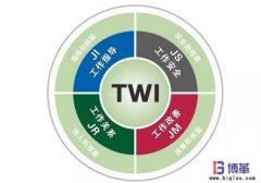 TWI的四大模块及其在工厂管理中的作用