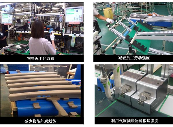 精益生产线设计与建议自动化