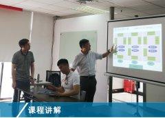 【公司动态】《精益生产实战培训》5月课程在沪开启!