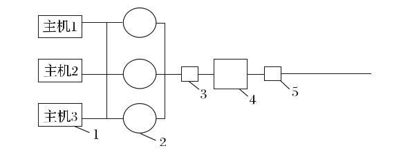 储气罐的串联供气方案图