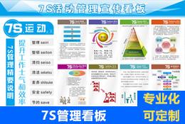 7S活动管理宣传看板