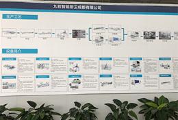 车间生产产品工艺流程图看板