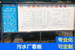 污水处理厂工艺流程图看板