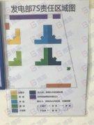 【公司动态】安徽某电厂办公室打造7S管理标准样板间