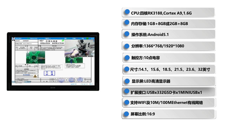 D-SOP 标准作业数字化硬件配置