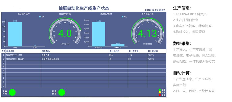 D-SOP 标准作业数字化生产实施看板