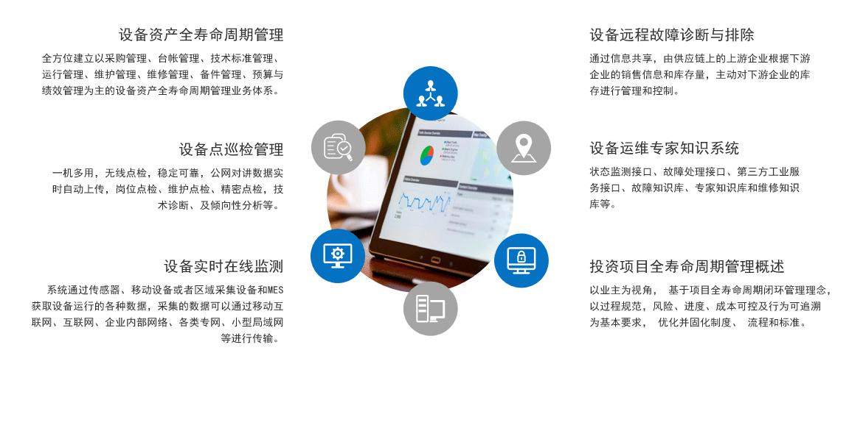 设备管理数字化
